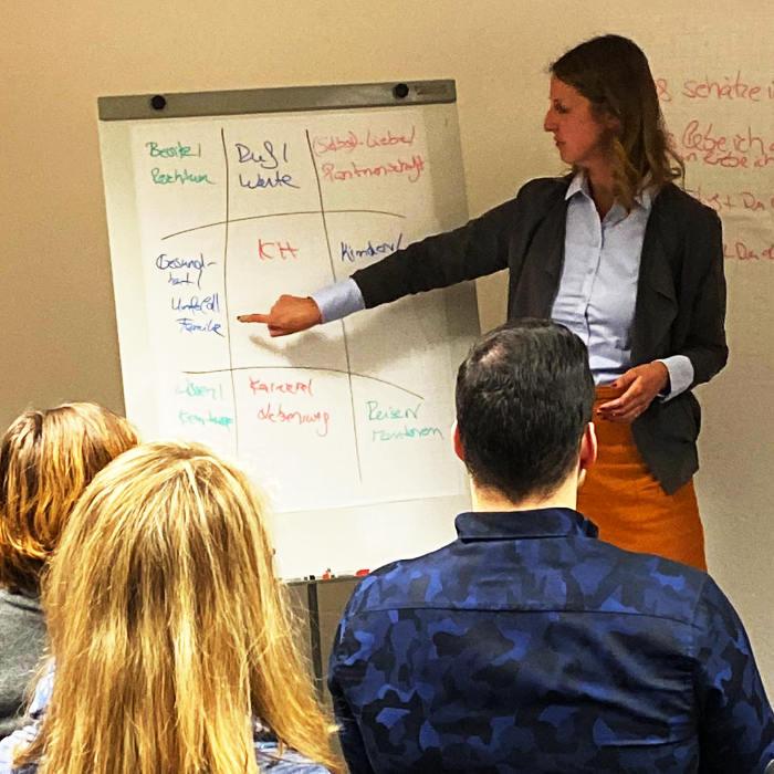 judith-juhnke-vision-board-workshop-coaching